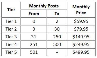 centraldispatch new new pricing